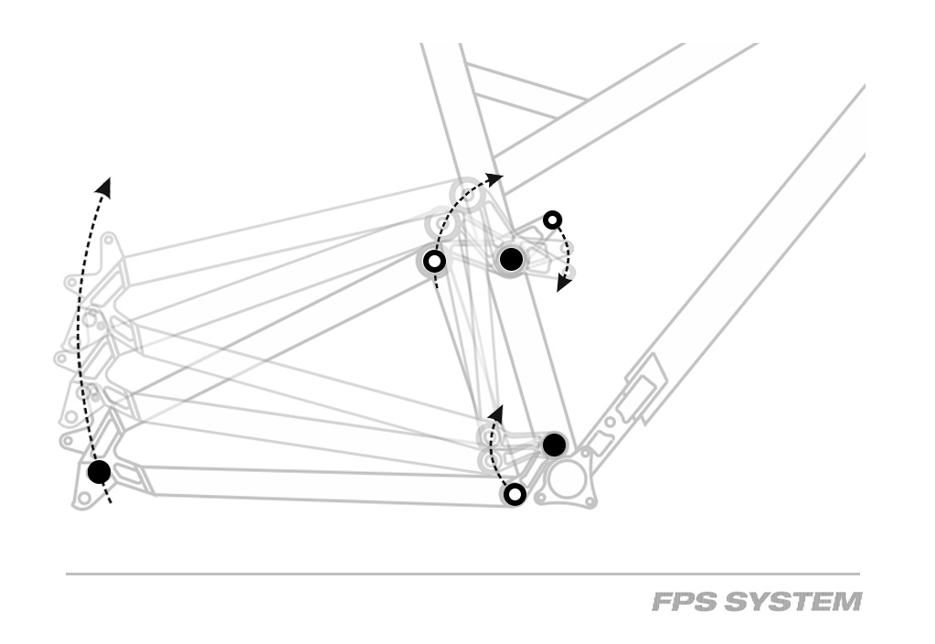 floating pivot suspension system